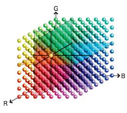 3D-LUTを活用した正確な色表示