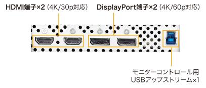 4K/60p表示に対応した入力端子