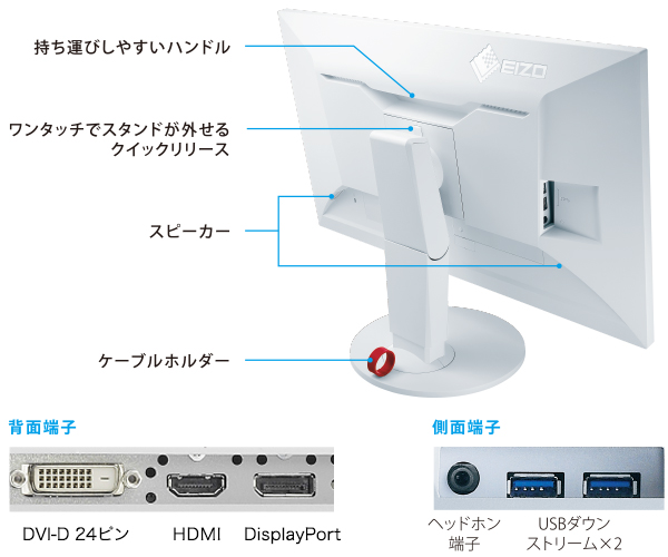 DVI-D、HDMI、DisplayPortの3系統入力