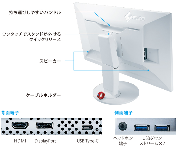 USB Type-C、DisplayPort、HDMIの3系統入力