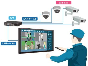産業用途 監視・セキュリティ | EIZO株式会社